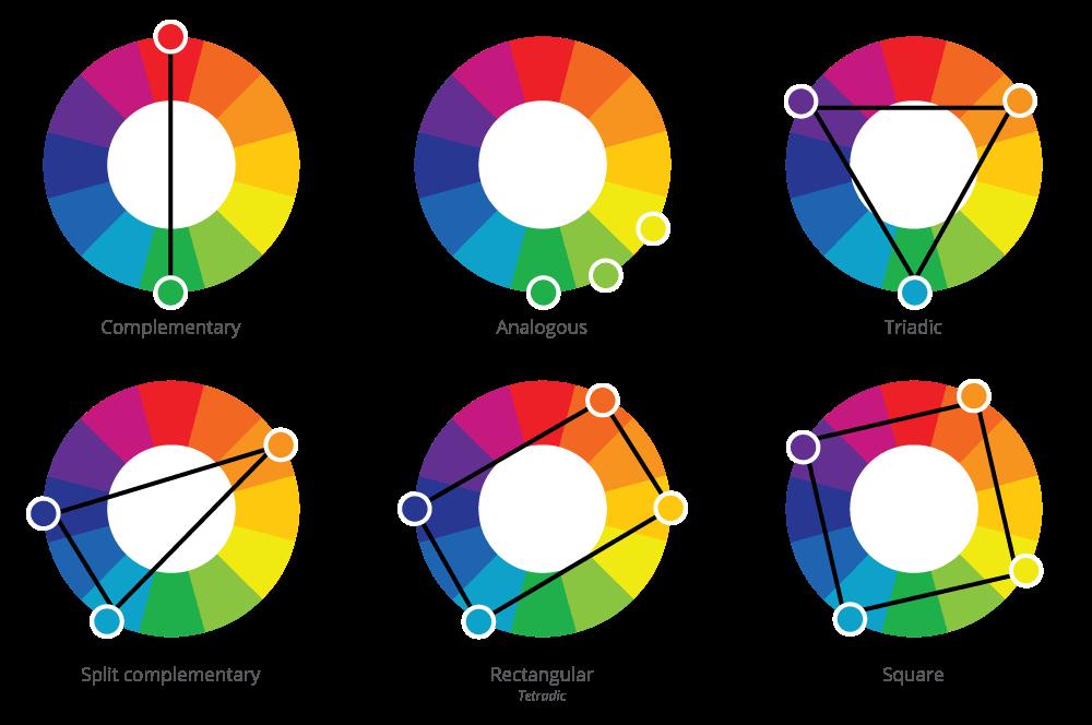 color relationship