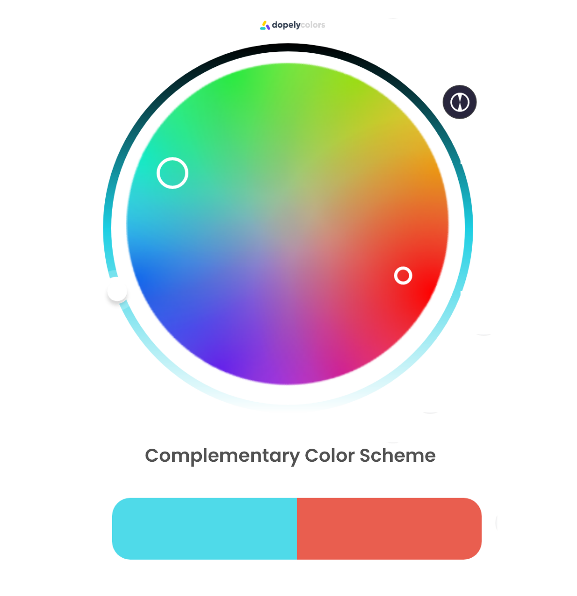 Any two colors that sits opposite one another on the wheel are complementary colors and they have greatest amount of contrast!
