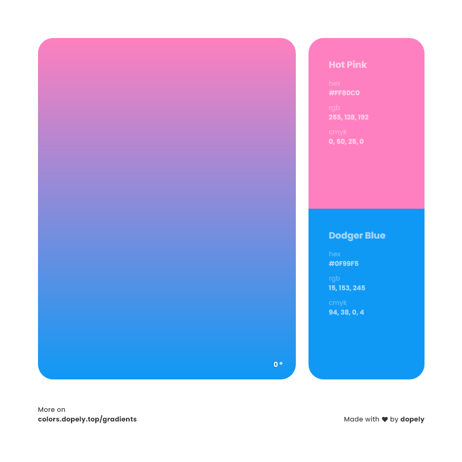 Hot pink to dodger blue color gradient inspiration with names, RGB, CMYK& Hex code