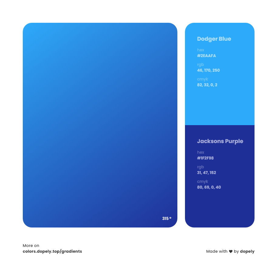 Analogous dodger blue to jackson purple color gradient inspiration with names, RGB, CMYK& Hex code