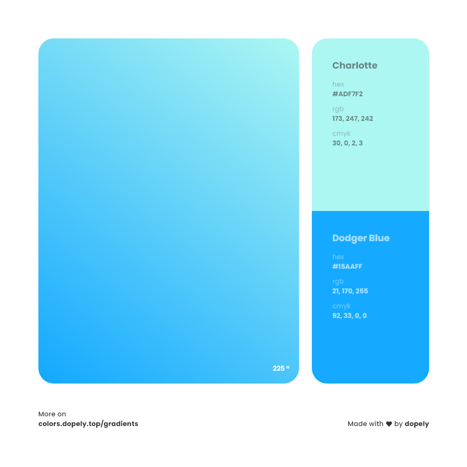 Analogous charlotte to dodger blue color gradient inspiration with names, RGB, CMYK& Hex code