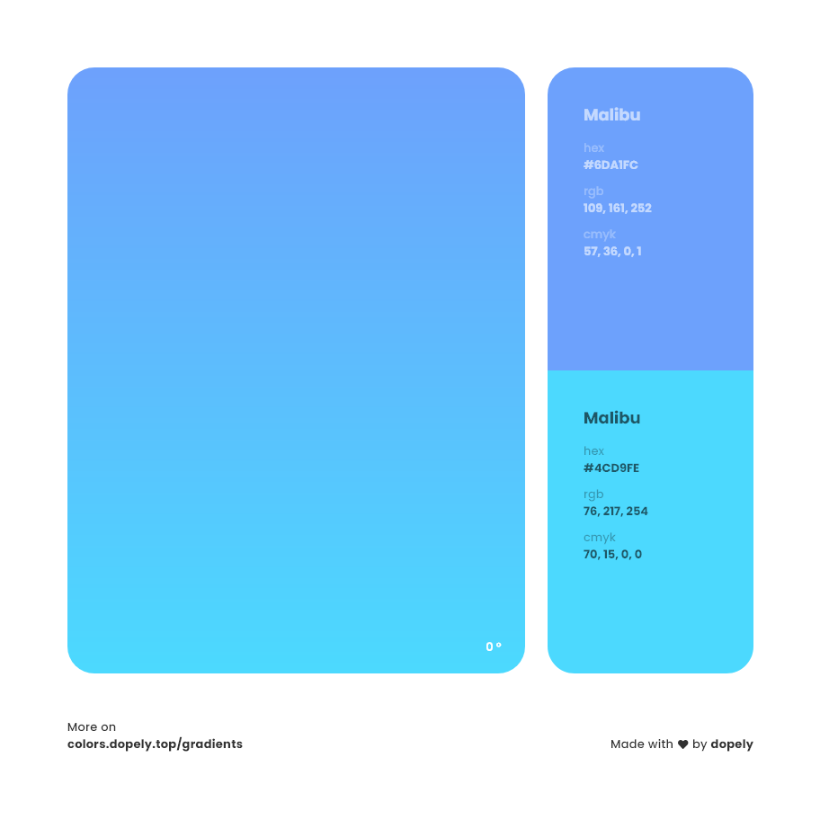Analogous malibu to malibu blue color gradient inspiration with names, RGB, CMYK& Hex code