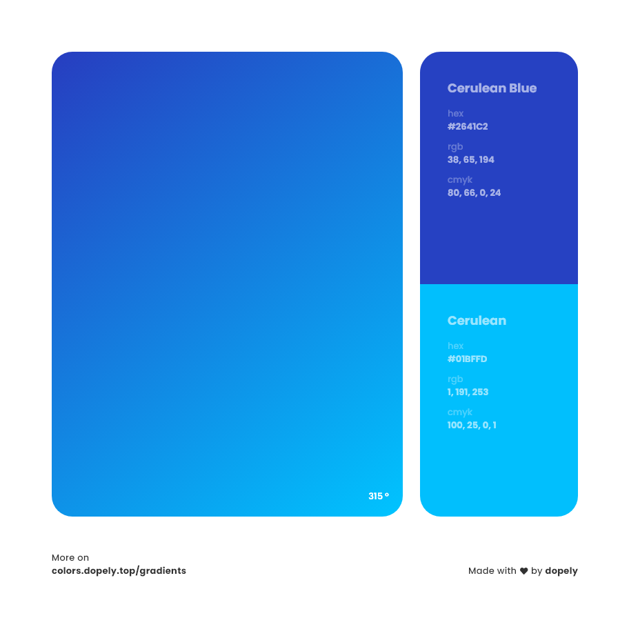 Analogous cerulean to cerulean blue color gradient inspiration with names, RGB, CMYK& Hex code