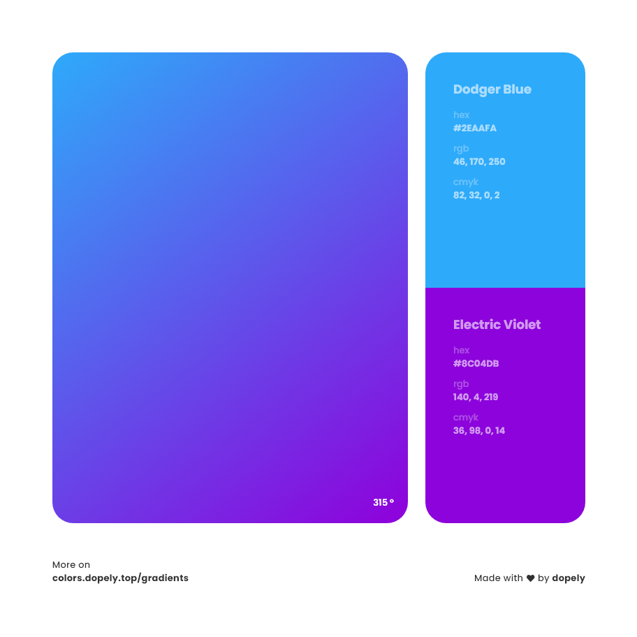 Electric violet to dodger blue color gradient inspiration with names, RGB, CMYK& Hex code