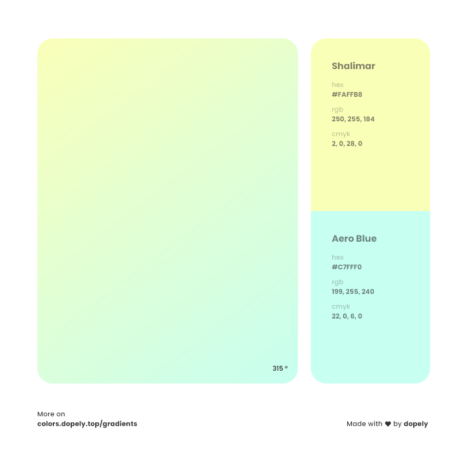 Shalimar to aero blue color gradient inspiration with names, RGB, CMYK& Hex code