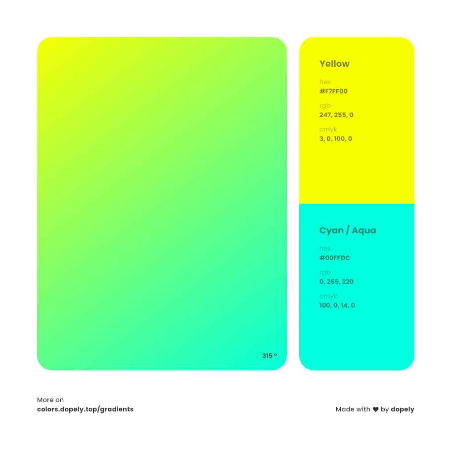 yellow to cyan / aqua color gradient inspiration with names, RGB, CMYK& Hex code