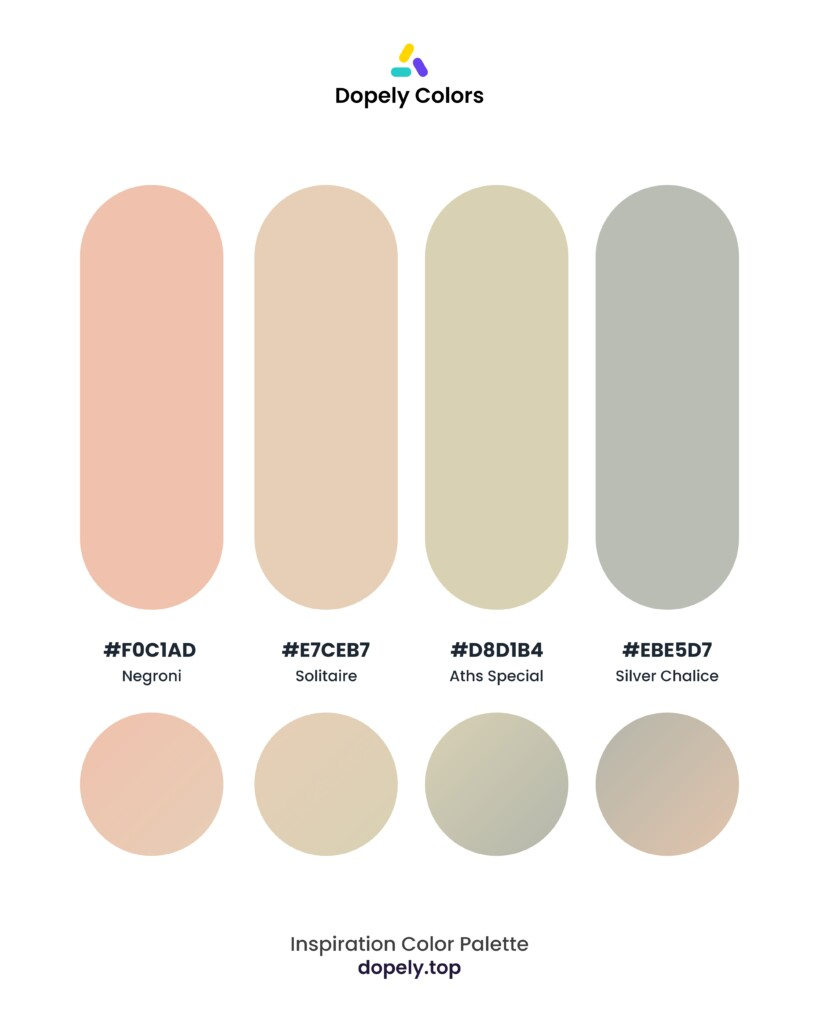 pastel color palette inspiration by Dopely color palette generator Negroni (f0c1ad) + Solitaire (e7ceb7) + Aths Special (d8d1b4) + Silver Chalice (b3b6ab)