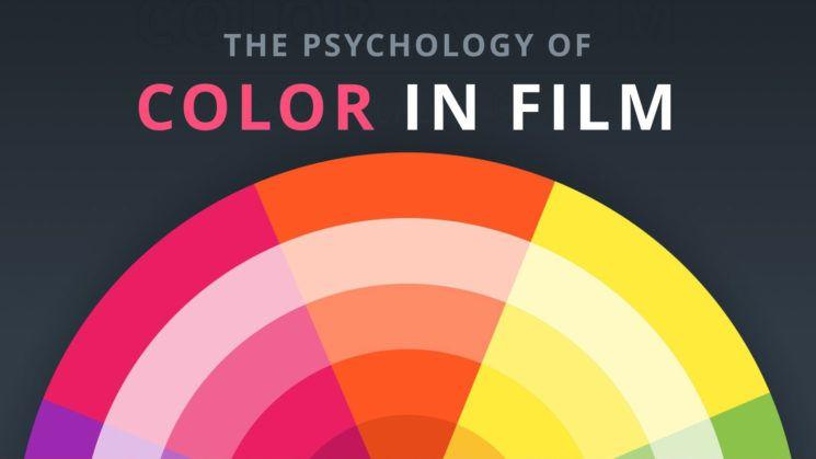 color in film, color psychology