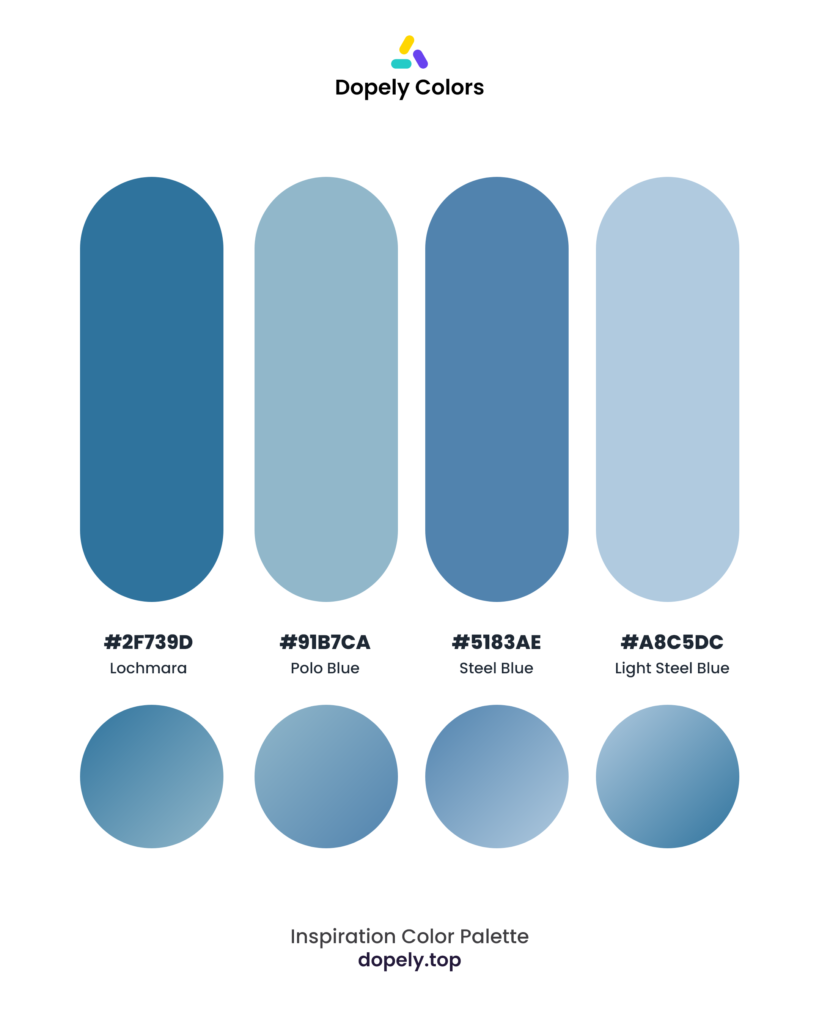 Color palette inspiration by Dopely color palette generator with: Lochmara (2F739D) + Polo Blue (91B7CA) + Steel Blue (5183AE) + Light Steel Blue (A8C5DC)