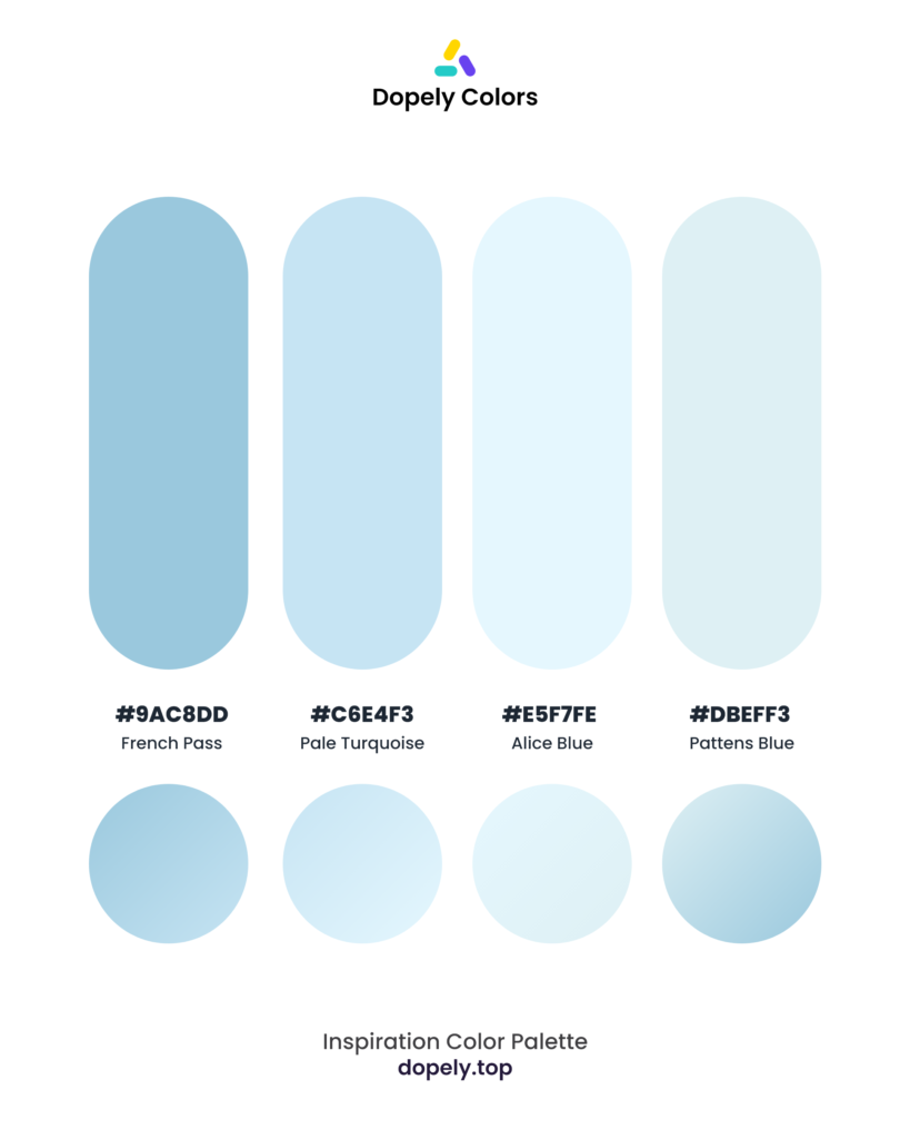 Pastel Color palette inspiration by Dopely color palette generator with: French Pass (9AC8DD) + Pale Turquoise (C6E4F3) + Alice Blue (E5F7FE) + Pattens Blue (DBEFF3)