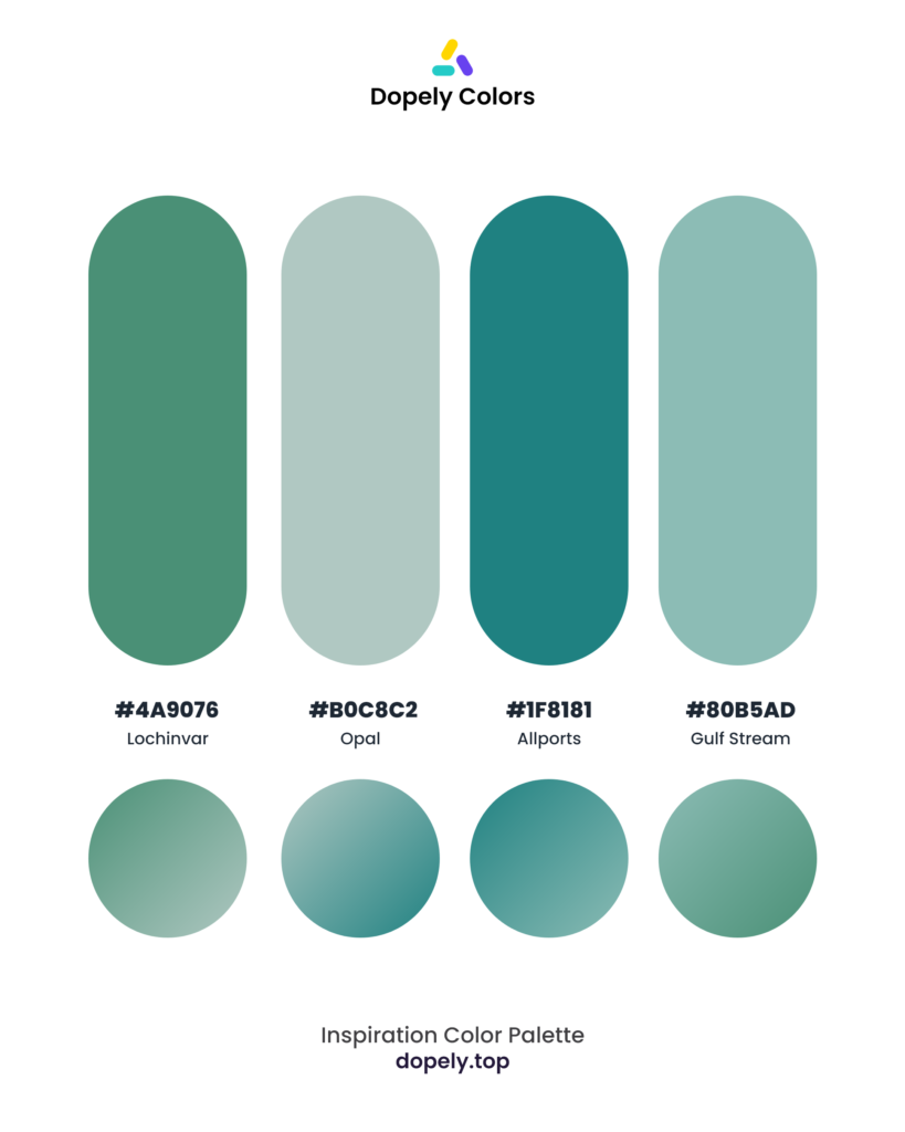 Color palette inspiration by Dopely color palette generator with: Lochinvar (4A9076) + Opal (B0C8C2) + Allports (1F8181) + Gulf Stream (80B5AD)