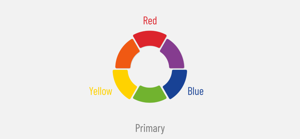 Color wheel of 6 primary and secondary colors with bold primary colors of red and blue and yellow for learning about primary and secondary colors for beginners  in dopely colors blog post