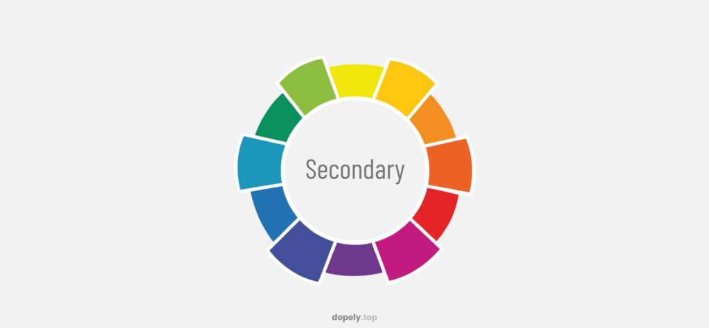 The color wheel of primary and secondary and tertiary colors with bold secondary colors of purple and orange and green for understanding secondary colors in dopley colors blog