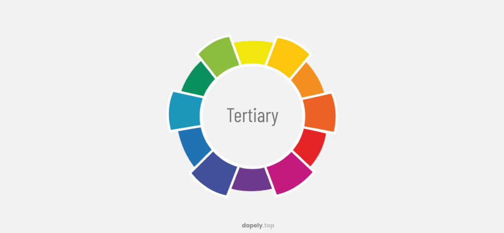 The color wheel of twelve colors with primary and secondary and tertiary colors and bold tertriay colors of red-purple or pink, blue-purple, blue-green, green-yellow or yellowish green, yellow-orange or orangish brown, and orange-red for learning tertiary colors in dopley colors blog post