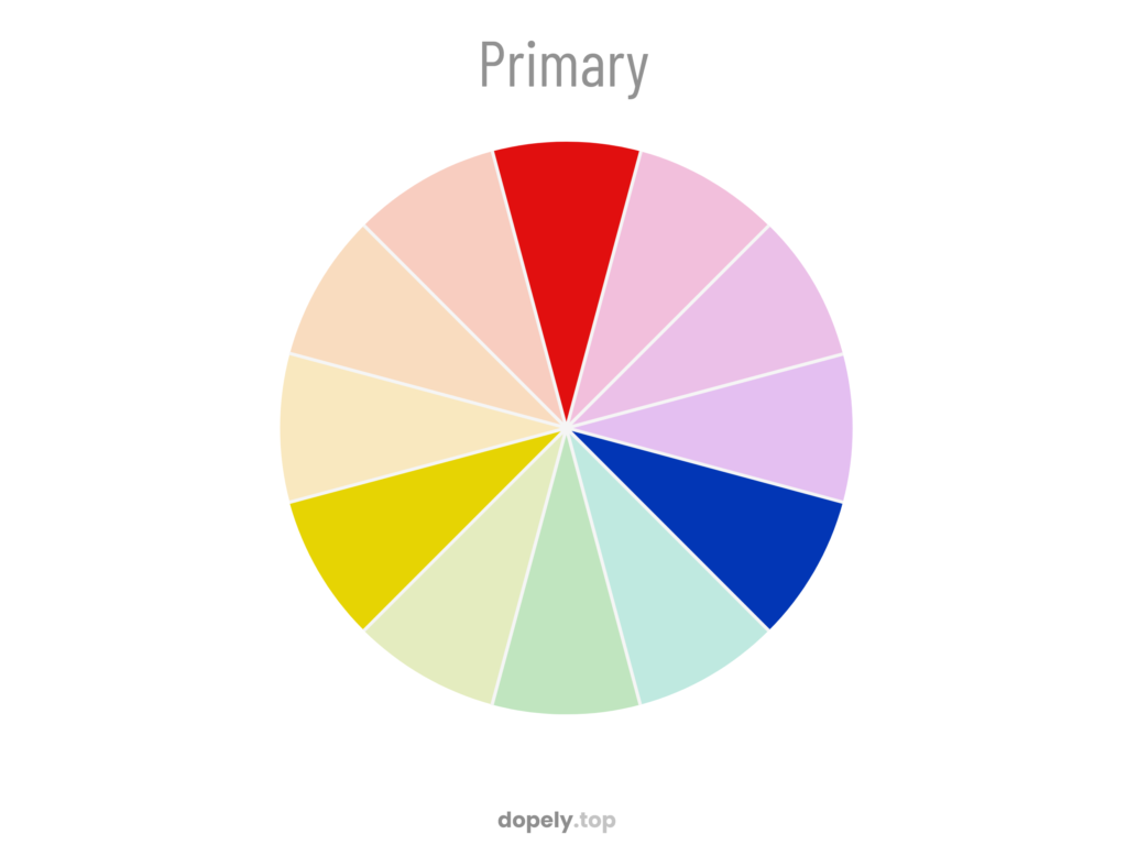 red, yellow and blue as primary colors on a ryb color wheel by dopely
