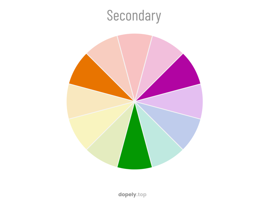 orange, purple and green as secondary colors on a ryb color wheel by dopely