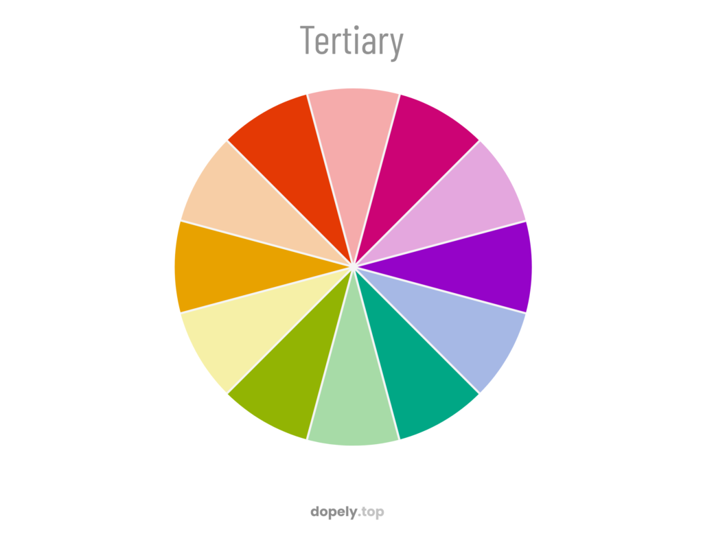 tertiary colors made by combining a secondary hue with a primary one on a ryb color wheel by dopely