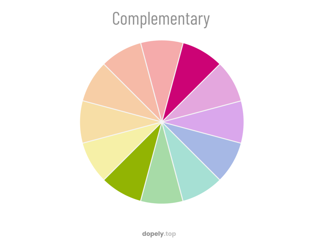 A color wheen of twelve color of primary and secondary and tertiary colors with bold complementary scheme of pink and green-yellow or yellowish green for learning the basis of complementary palettes in dopley colors blog post about color theory and basis