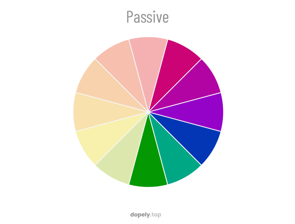 A color wheen of twelve color of primary and secondary and tertiary colors with bold passive colors such as purple-red or pink and purple and violet and blue-purple and blue and dark blue and blue-green and green  for learning passive colors in dopley colors blog post about color theory and basis