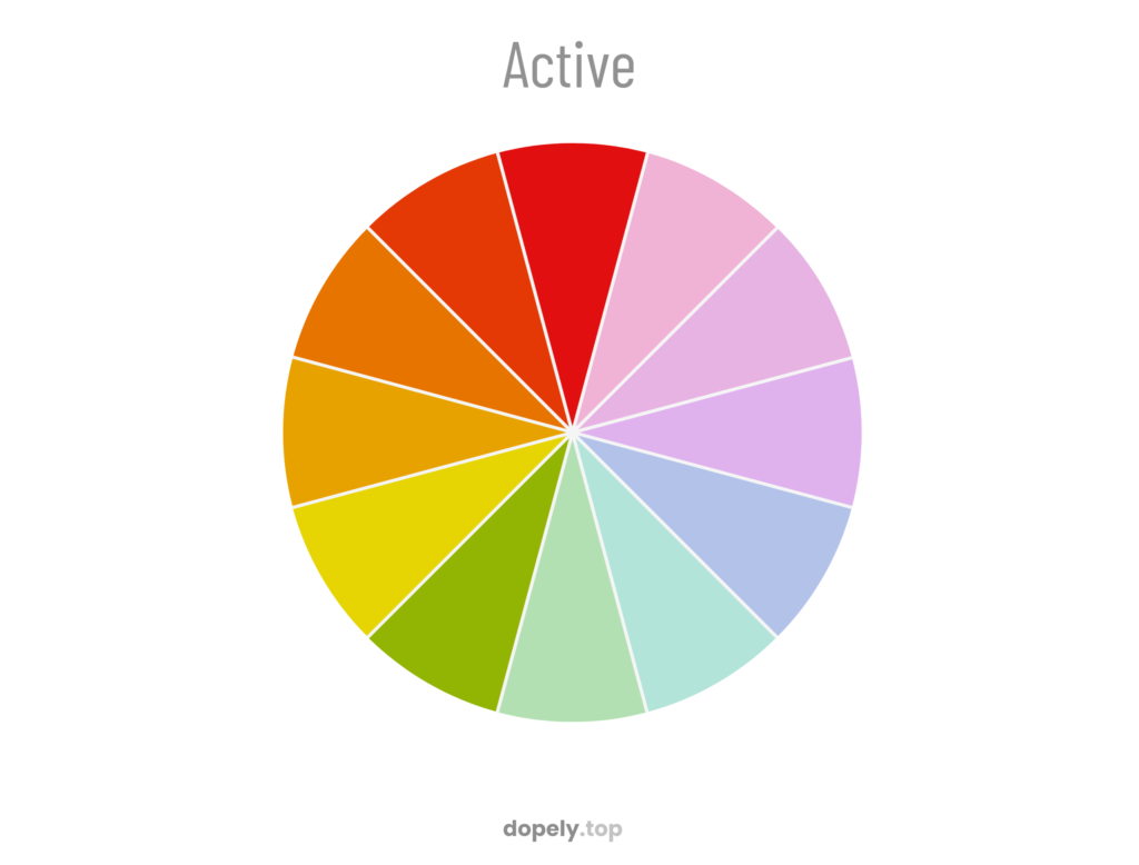 A color wheen of twelve color of primary and secondary and tertiary colors with bold active colors such as red, orange, yellow-orange, yellow, yellowish green for learning active colors in dopley colors blog post about color theory and basis