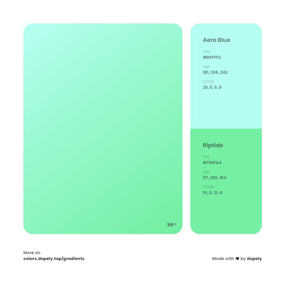 Aero blue to riptide Green Gradient Inspirations with Names & Codes, RGB, CMYK& Hex code