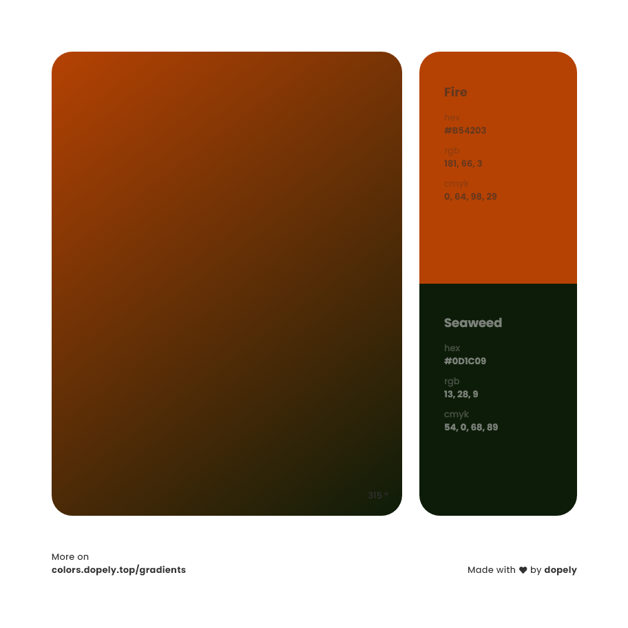 fire orange to sea weed haze Inspirations with Names & Codes, RGB, CMYK& Hex code