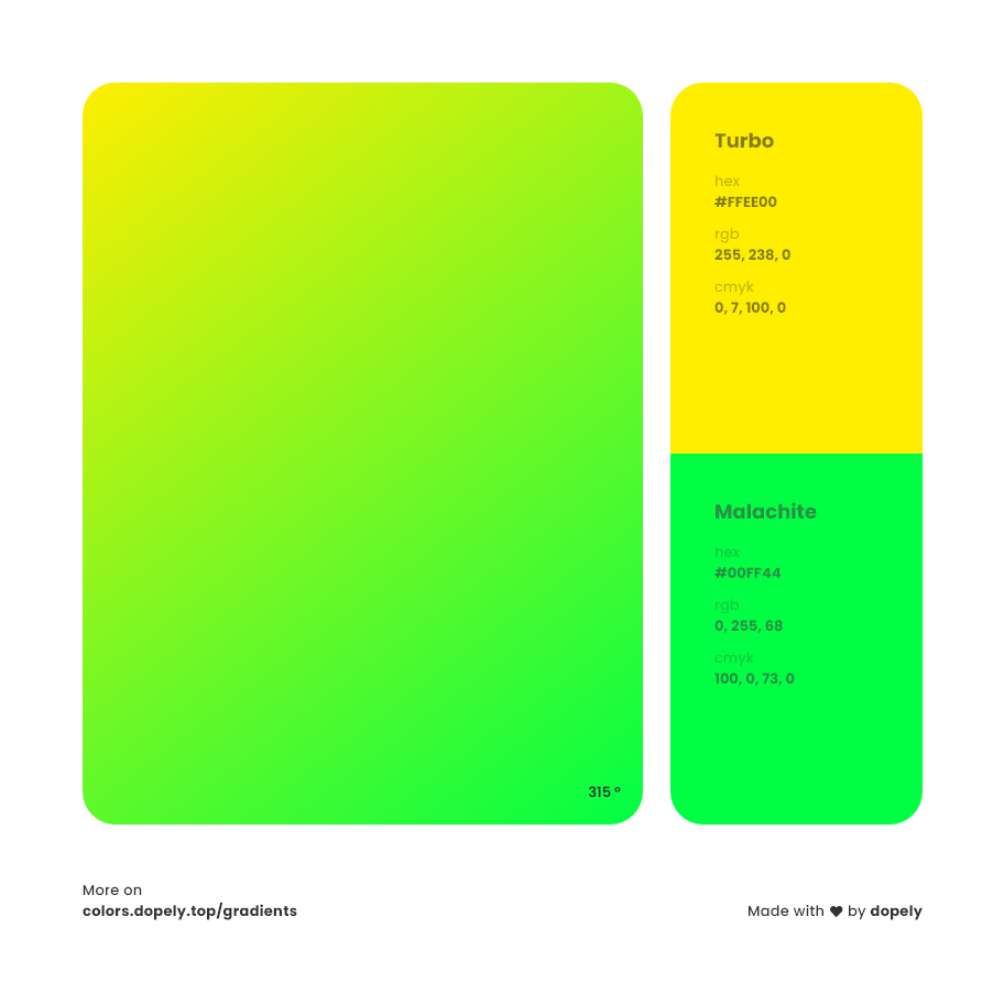turbo yellow to malachite green Inspirations with Names & Codes, RGB, CMYK& Hex code