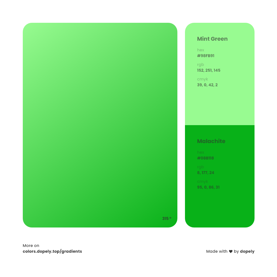 Analogous malachite to mint Green Gradient Inspirations with Names & Codes, RGB, CMYK& Hex code