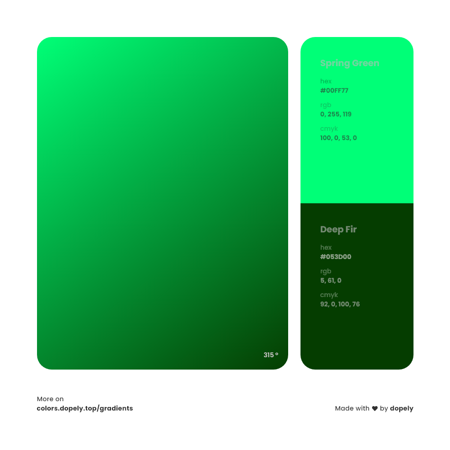 Analogous deep fir to spring Green Gradient Inspirations with Names & Codes, RGB, CMYK& Hex code