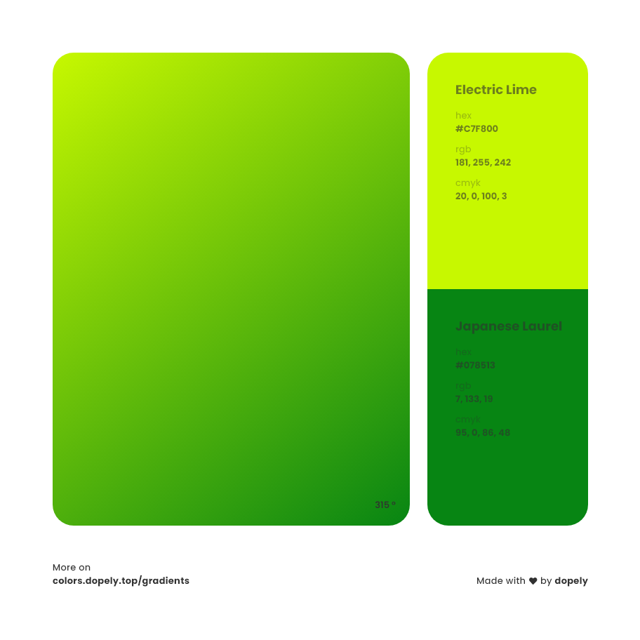 Analogous electric lime to dodger japanese laurel green color gradient inspiration with names, RGB, CMYK& Hex code