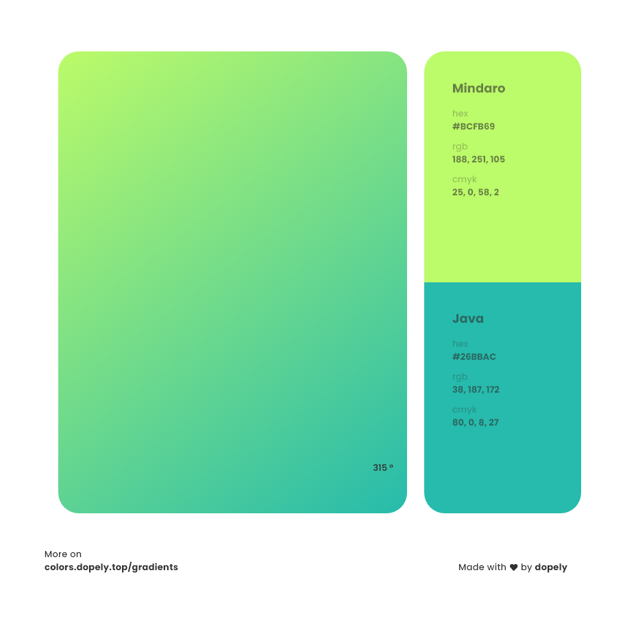 java blue to mindaro Green Gradient Inspirations with Names & Codes, RGB, CMYK& Hex code