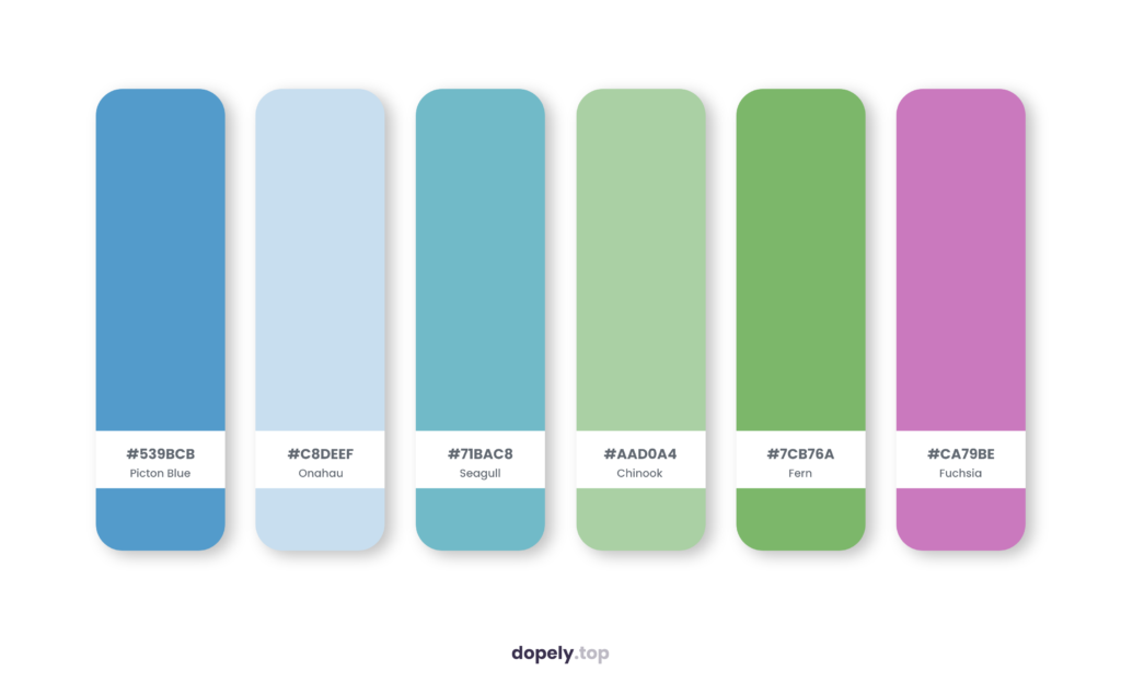 Color palette inspiration by Dopely color palette generator with: Picton Blue (539BCB) + Onahau (C8DEEF) + Seagull (71BAC8) + Chinook (AAD0A4) + Fern (7CB76A) + Fuchsia (CA79BE)