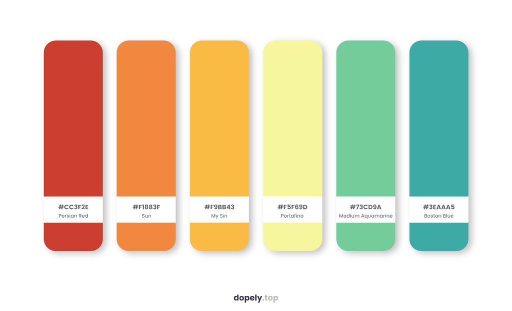 Color palette inspiration by Dopely color palette generator with: Persian Red (CC3F2E) + Sun (F1883F) + My Sin (F9BB43) + Portafino (F5F69D) + Medium Aquamarine (73CD9A) + Boston Blue (3EAAA5)