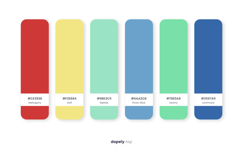 Color palette inspiration by Dopely color palette generator with: Mahogany (CE3938) + Buff (F2E684) + Riptide (9BE3C5) + Picton Blue (6AA2CB) + Downy (78E0A8) + Lochmara (3567A9)