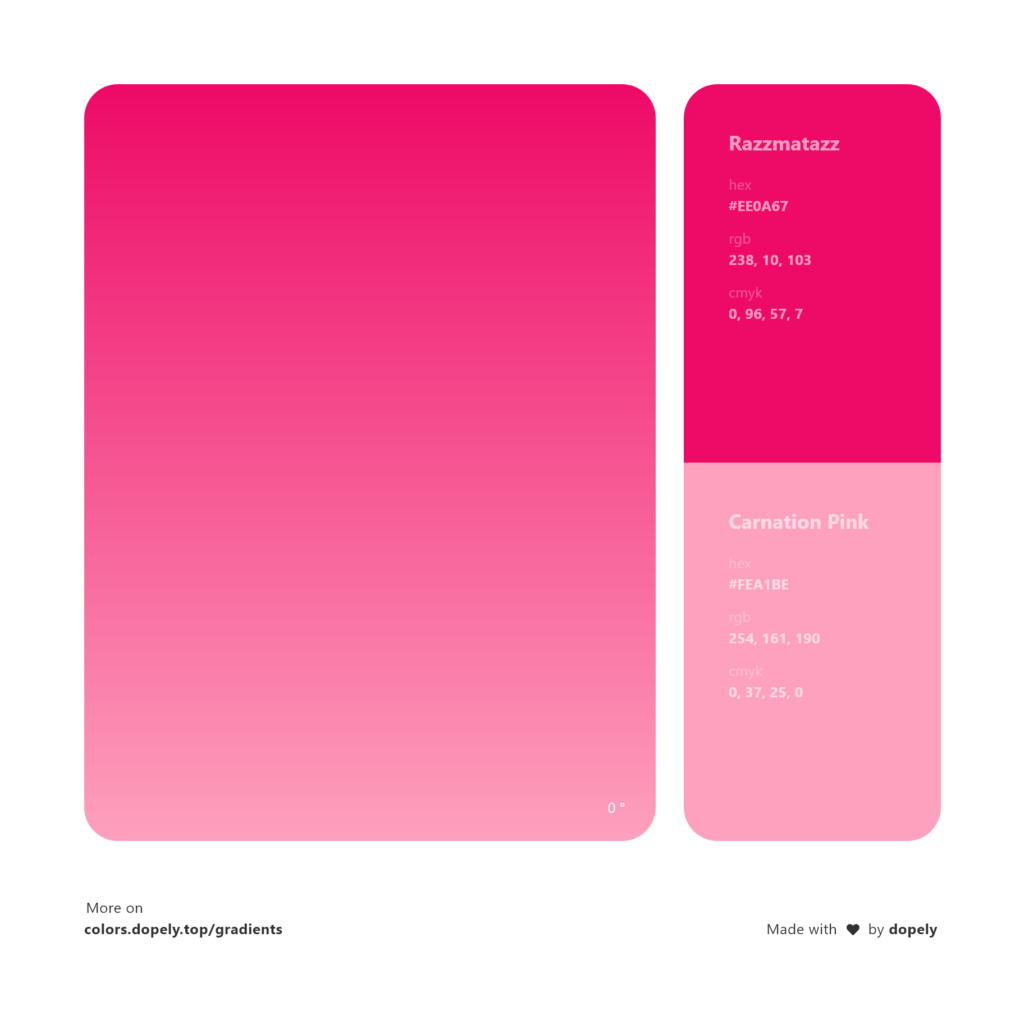 Analogous razzamatazz color to carnation pink gradient inspirations with names & codes in RGB, CMYK& Hex
