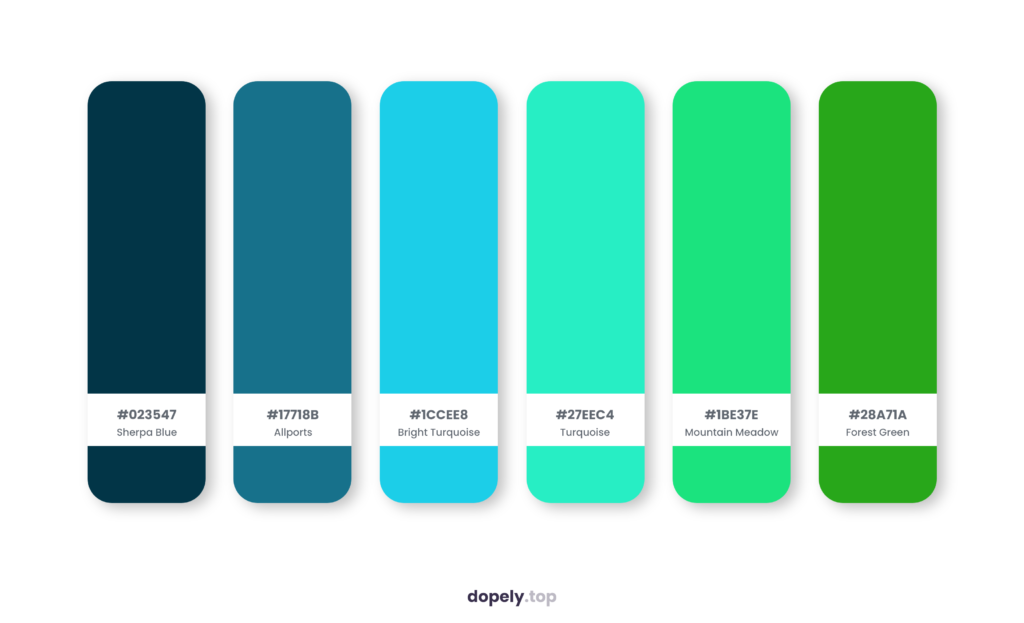 Color palette inspiration by Dopely color palette generator with: Sherpa Blue (023547) + Allports (17718B) + Bright Turquoise (1CCEE8) + Turquoise (27EEC4) + Mountain Meadow (1BE37E) + Forest Green (28A71A)