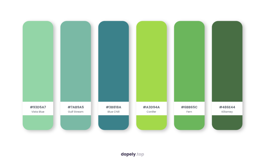 Color palette inspiration by Dopely color palette generator with: Vista Blue (93D5A7) + Gulf Stream (7AB9A5) + Blue Chill (3B818A) + Conifer (A3D94A) + Fern (6BB65C) + Killarney (486E44)